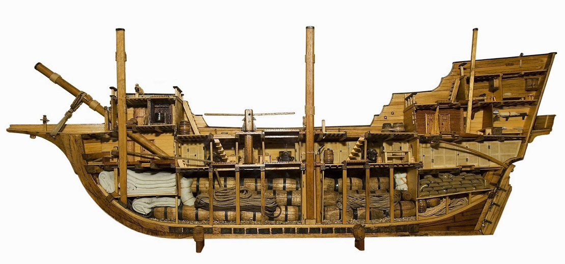 17th Century Mechant Ship Model Cross Section