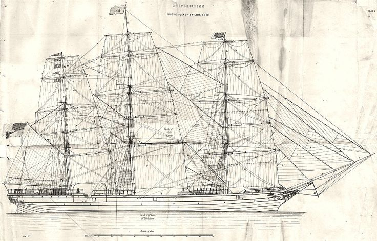 Rigging plan of a Tall Ship