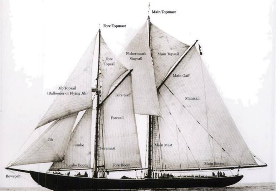 Image Result For Clipper Ship Coloring